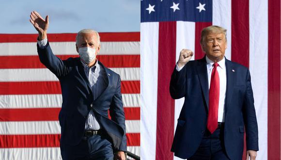 Elecciones en EE.UU,Trump lidera en 23 estados y Biden en 21